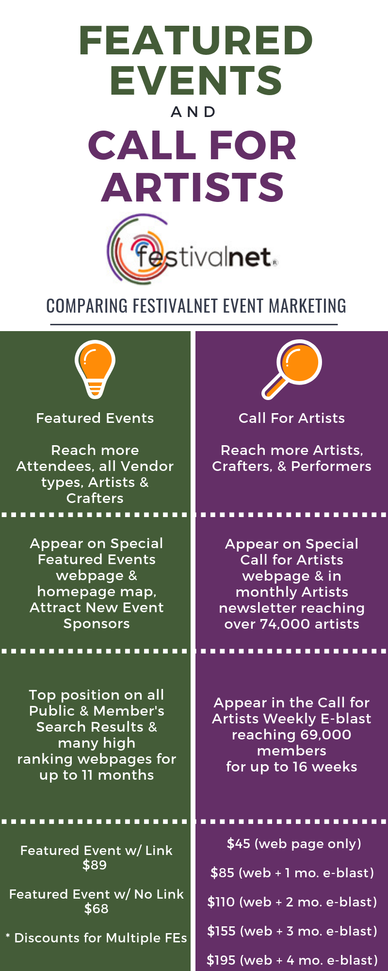 Featured Events and Call for Artists Infographic