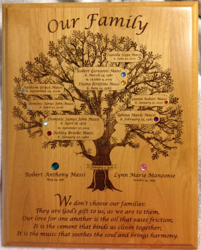 Family Tree Plaques Imagedoctor Custom Laser Engraving